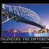 demotivational-engineers