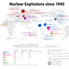 nuclear-explosions-since-1945